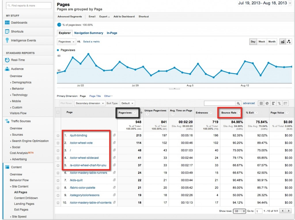 google-analytics-pages_2